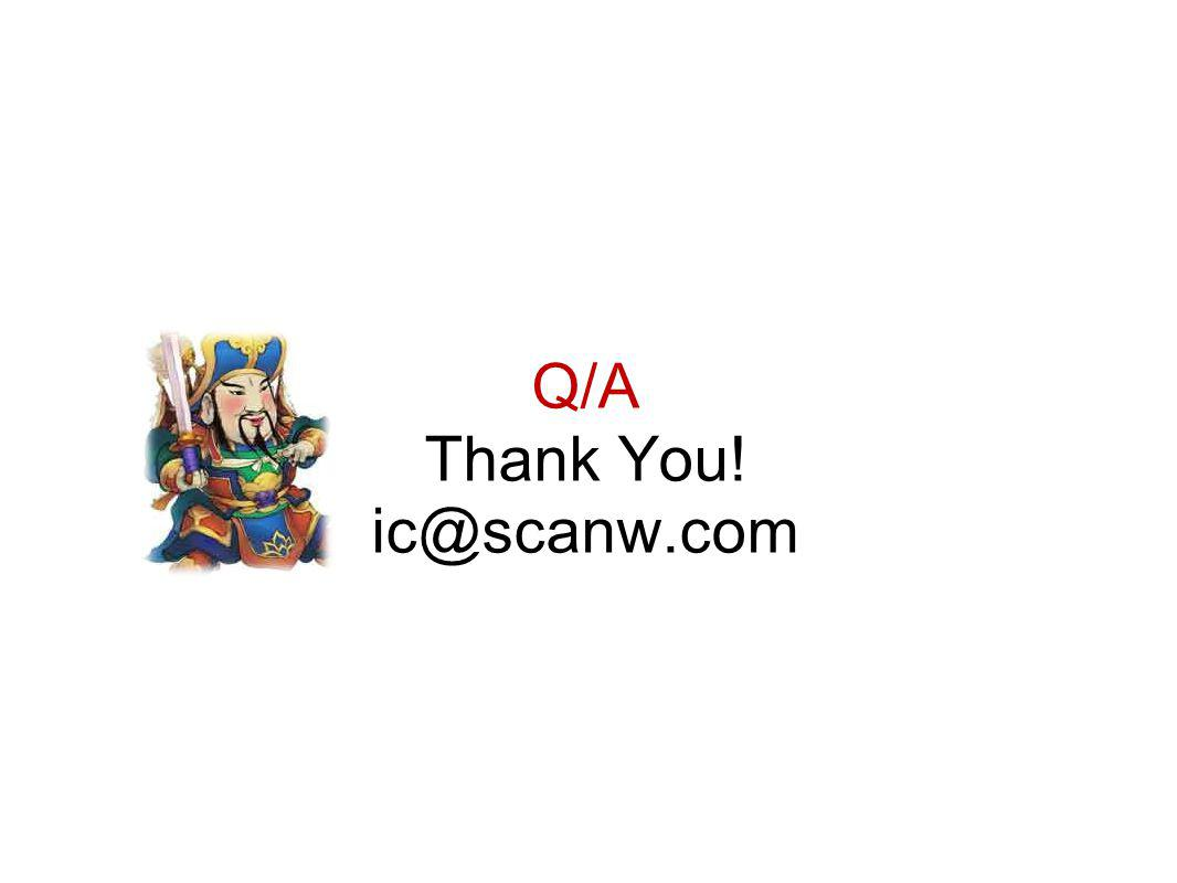 Q/A Thank You! ic@scanw.com