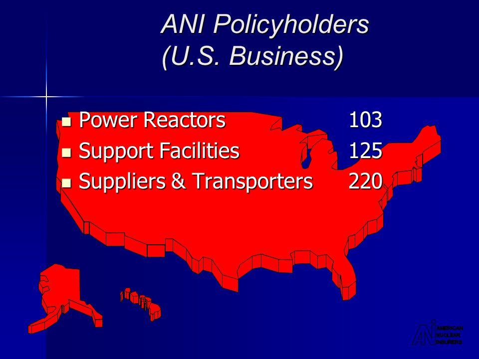 ANI Policyholders (U.S.
