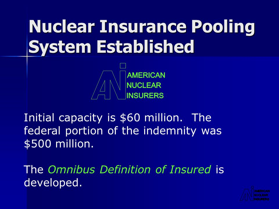 Nuclear Insurance Pooling System Established Initial capacity is $60 million.