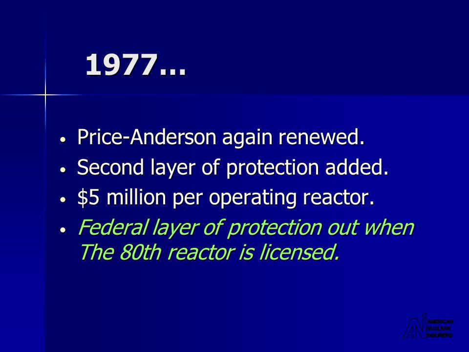 1977… Price-Anderson again renewed. Price-Anderson again renewed.