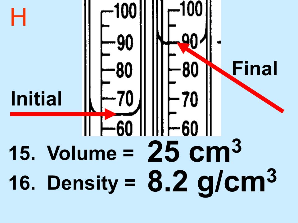 H 15. Volume = 16. Density = 25 cm 3 8.2 g/cm 3 Initial Final