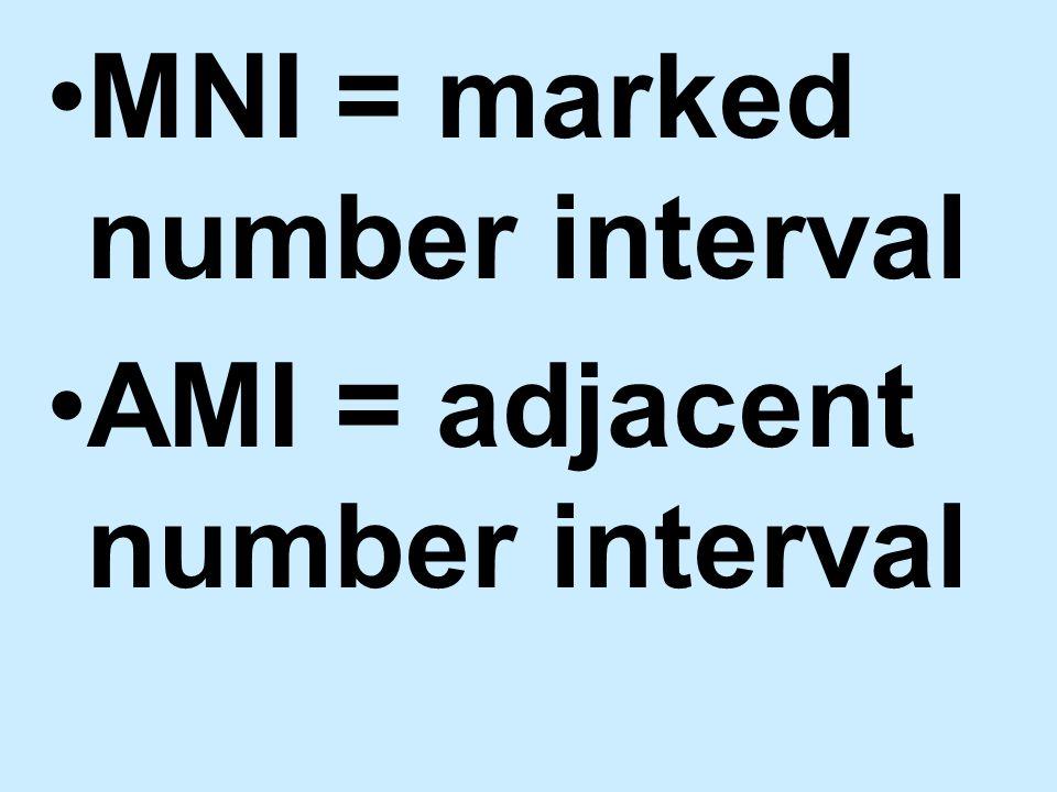 1. 3810 MNI = AMI = 1.0 units 0.5 units