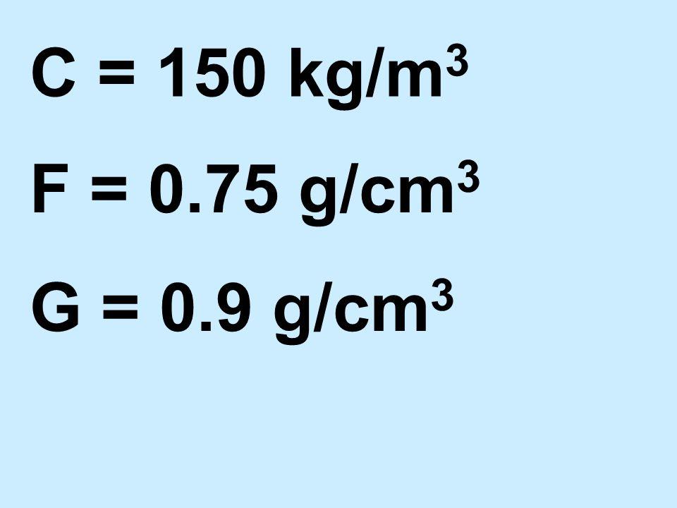 C = 150 kg/m 3 F = 0.75 g/cm 3 G = 0.9 g/cm 3