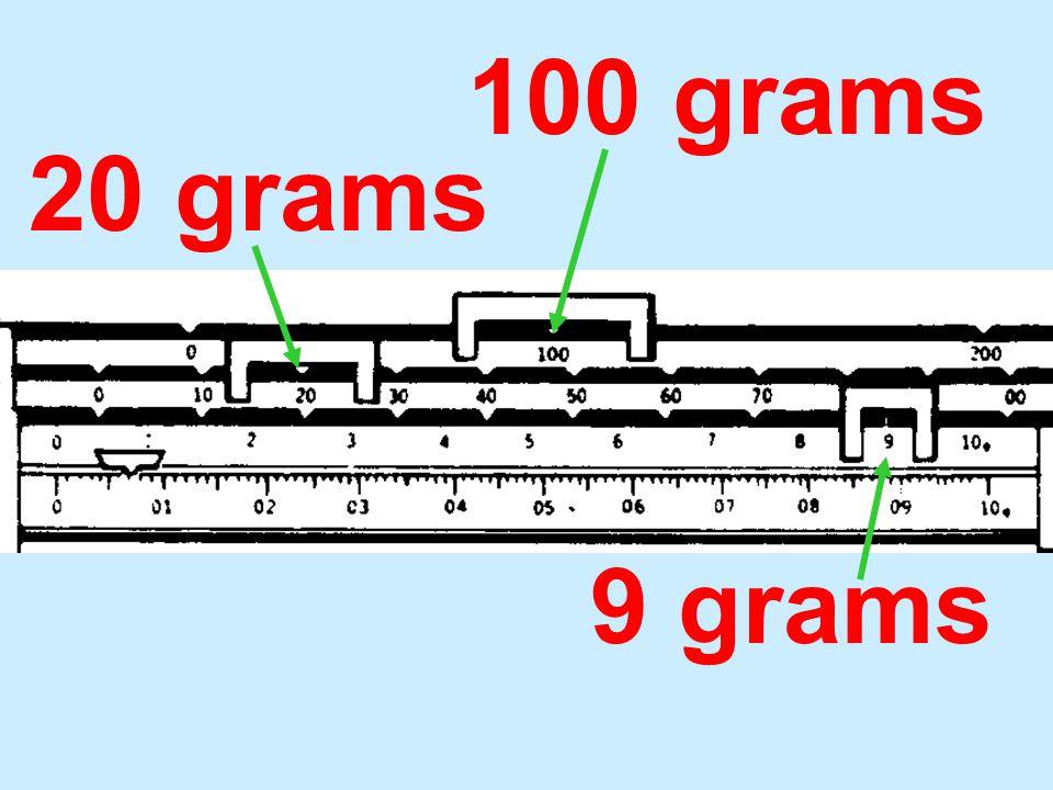 100 grams 20 grams 9 grams