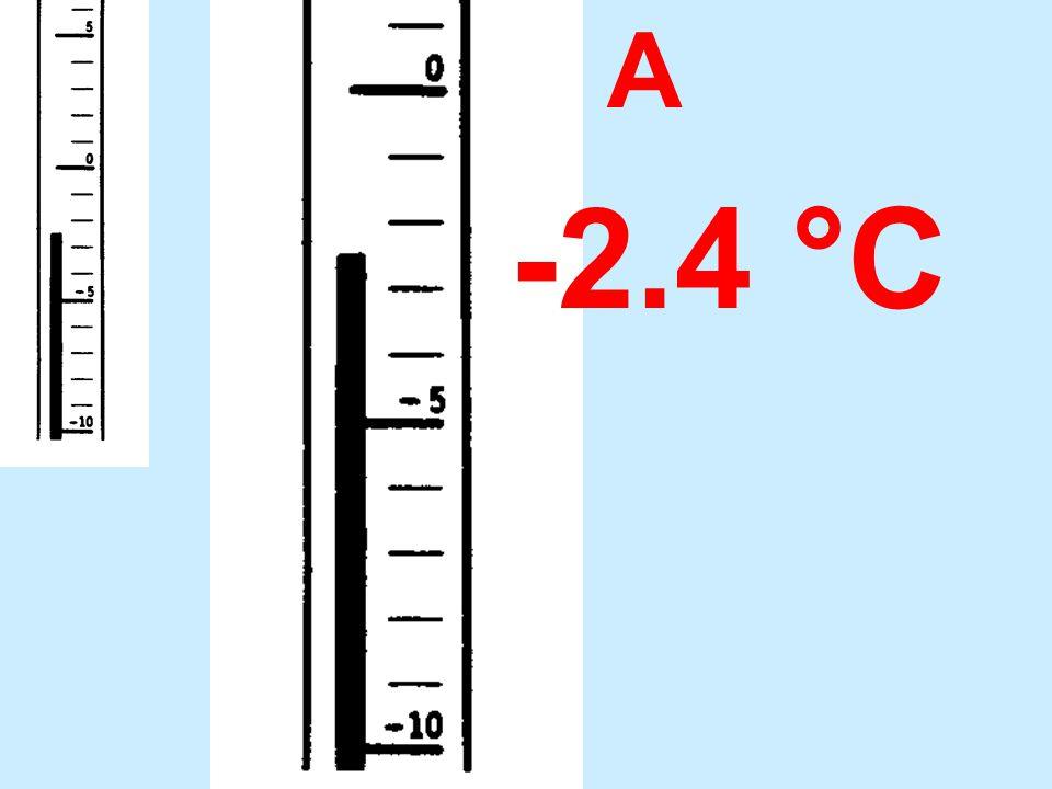 A -2.4 °C