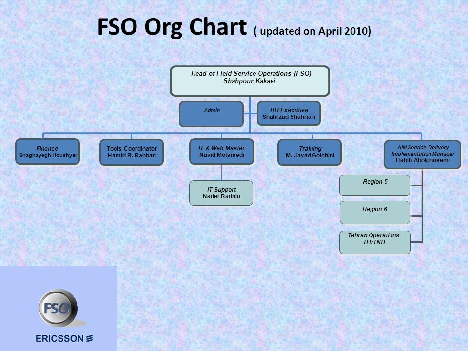 FSO Org Chart ( updated on April 2010) Head of Field Service Operations (FSO) Shahpour Kakaei Head of Field Service Operations (FSO) Shahpour Kakaei Finance Shaghayegh Houshyar Finance Shaghayegh Houshyar Tools Coordinator Hamid R.