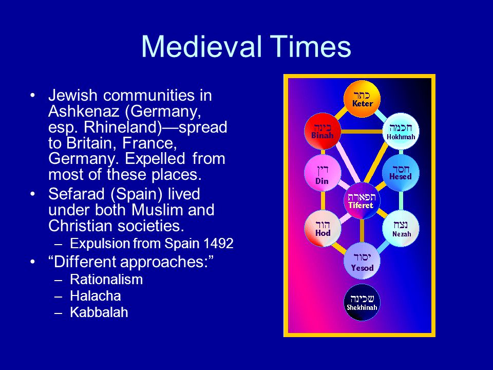Medieval Times Jewish communities in Ashkenaz (Germany, esp.