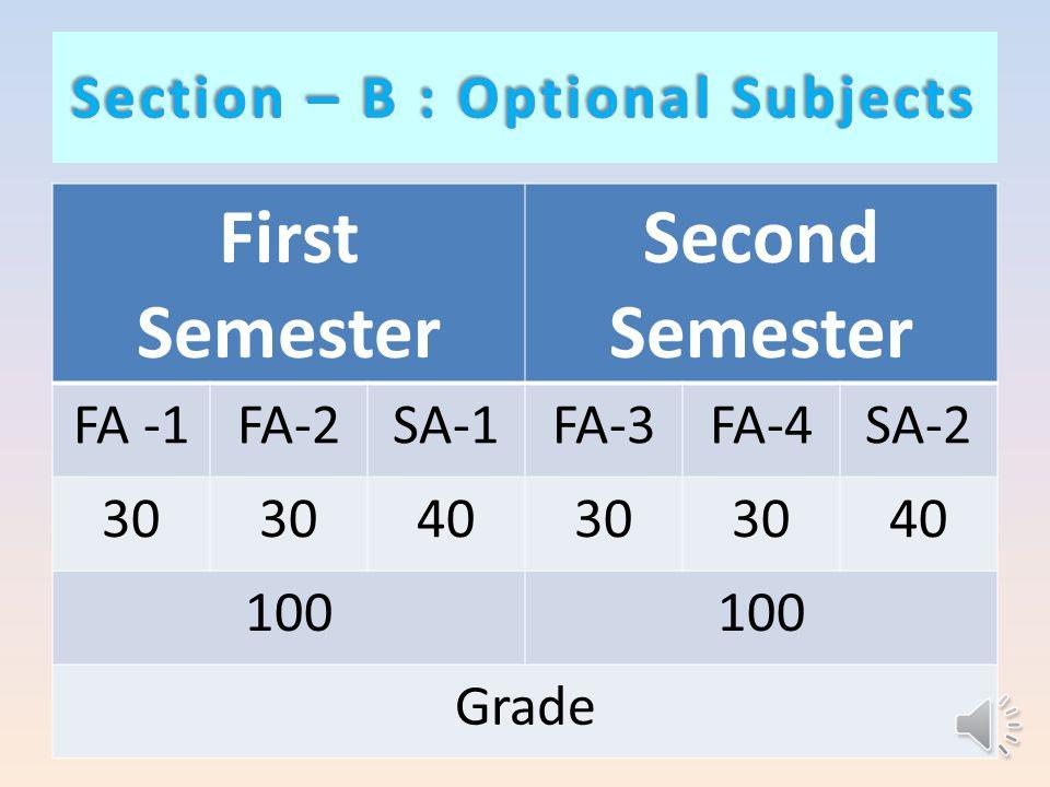 First Semester Second Semester FA -1FA-2SA-1FA-3FA-4SA-2 30 4030 40 100 Grade