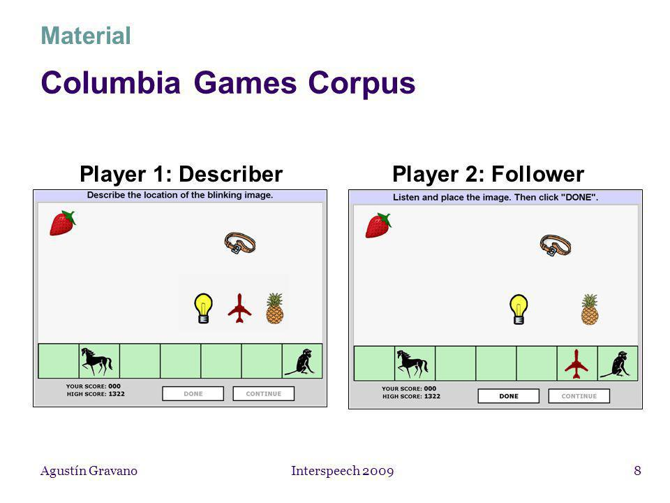 Agustín Gravano Interspeech 20098 Player 1: DescriberPlayer 2: Follower Material Columbia Games Corpus