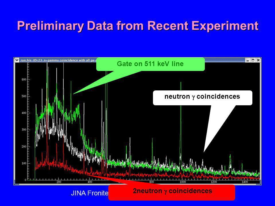 JINA Froniters Workshop August 21 st 2005 Preliminary Data from Recent Experiment Gate on 511 keV line neutron  coincidences 2neutron  coincidences