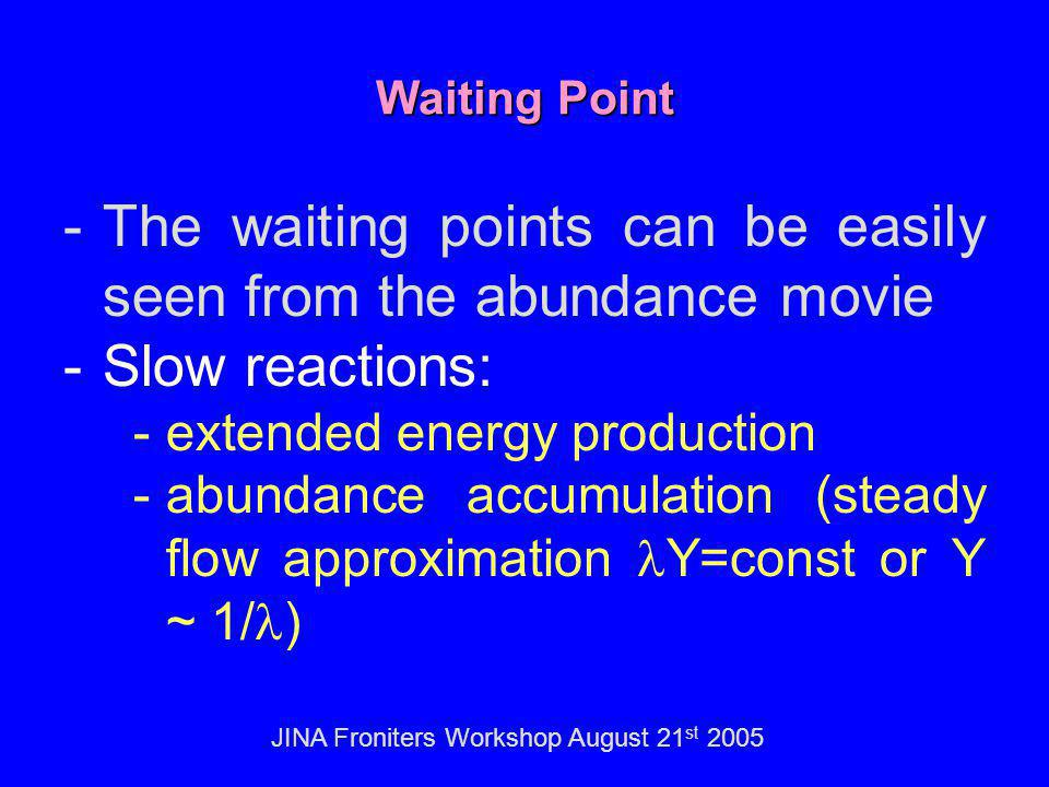 JINA Froniters Workshop August 21 st 2005 -The waiting points can be easily seen from the abundance movie -Slow reactions: -extended energy production -abundance accumulation (steady flow approximation Y=const or Y ~ 1/ ) Waiting Point