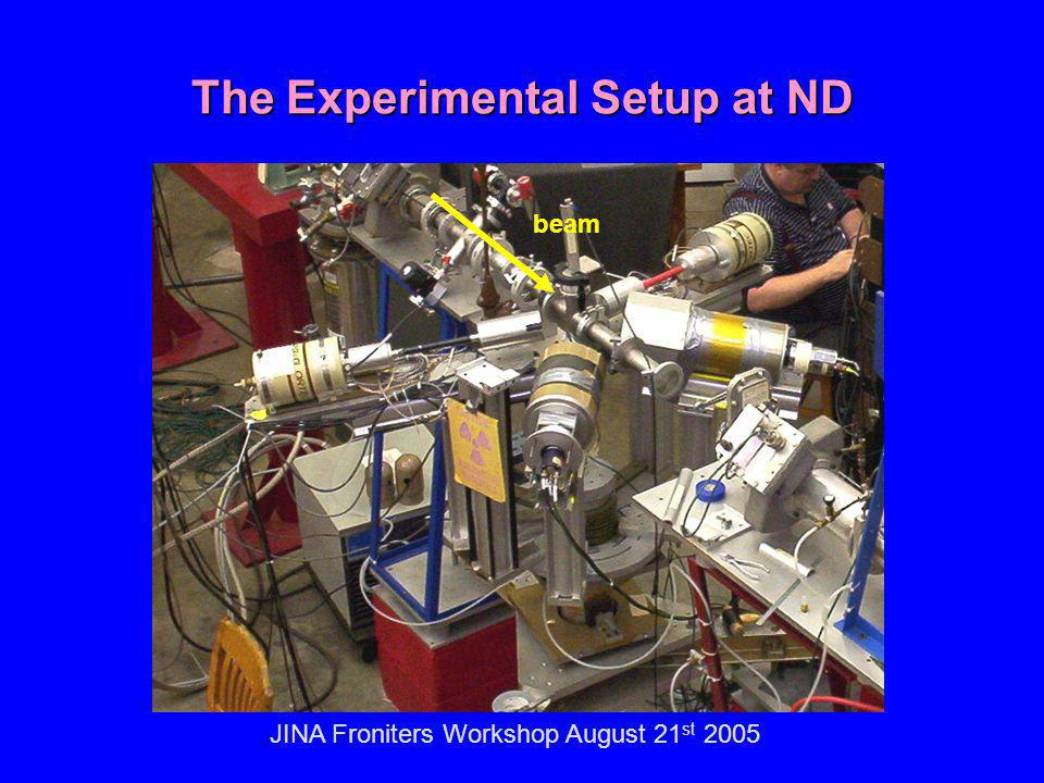 JINA Froniters Workshop August 21 st 2005 The Experimental Setup at ND beam