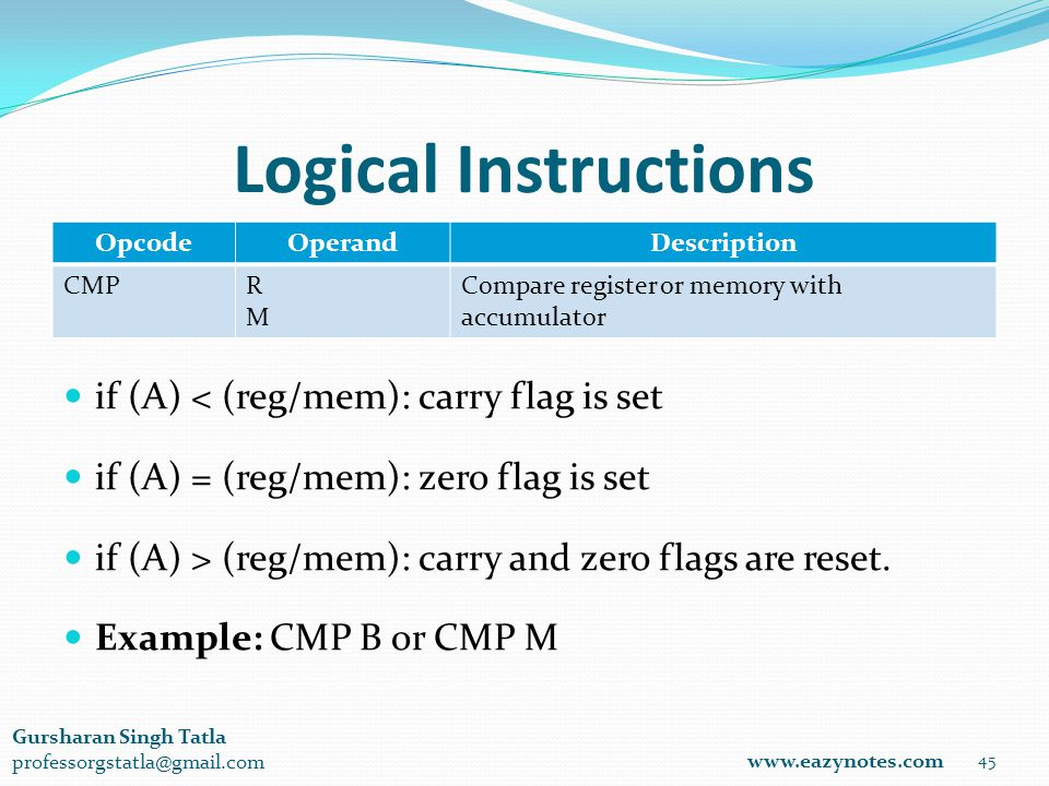 Logical Instructions OpcodeOperandDescription CMPRMRM Compare register or memory with accumulator 45 www.eazynotes.com Gursharan Singh Tatla professorgstatla@gmail.com if (A) < (reg/mem): carry flag is set if (A) = (reg/mem): zero flag is set if (A) > (reg/mem): carry and zero flags are reset.