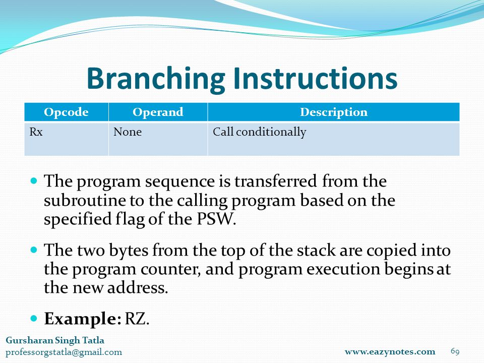 Branching Instructions OpcodeOperandDescription RxNoneCall conditionally 69 www.eazynotes.com Gursharan Singh Tatla professorgstatla@gmail.com The program sequence is transferred from the subroutine to the calling program based on the specified flag of the PSW.