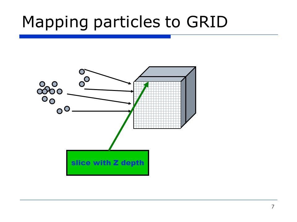 7 Mapping particles to GRID slice with Z depth