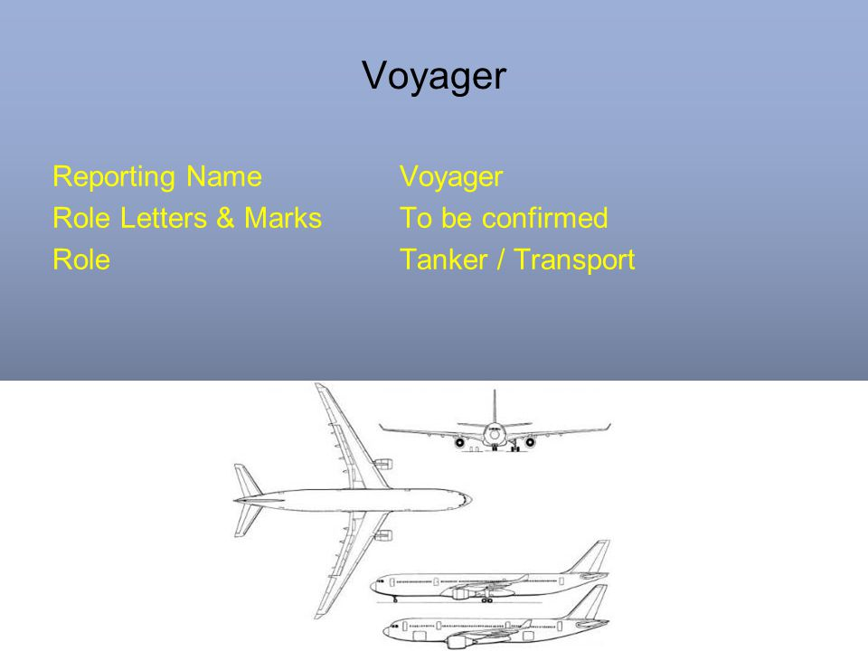 Voyager Reporting NameVoyager Role Letters & MarksTo be confirmed RoleTanker / Transport
