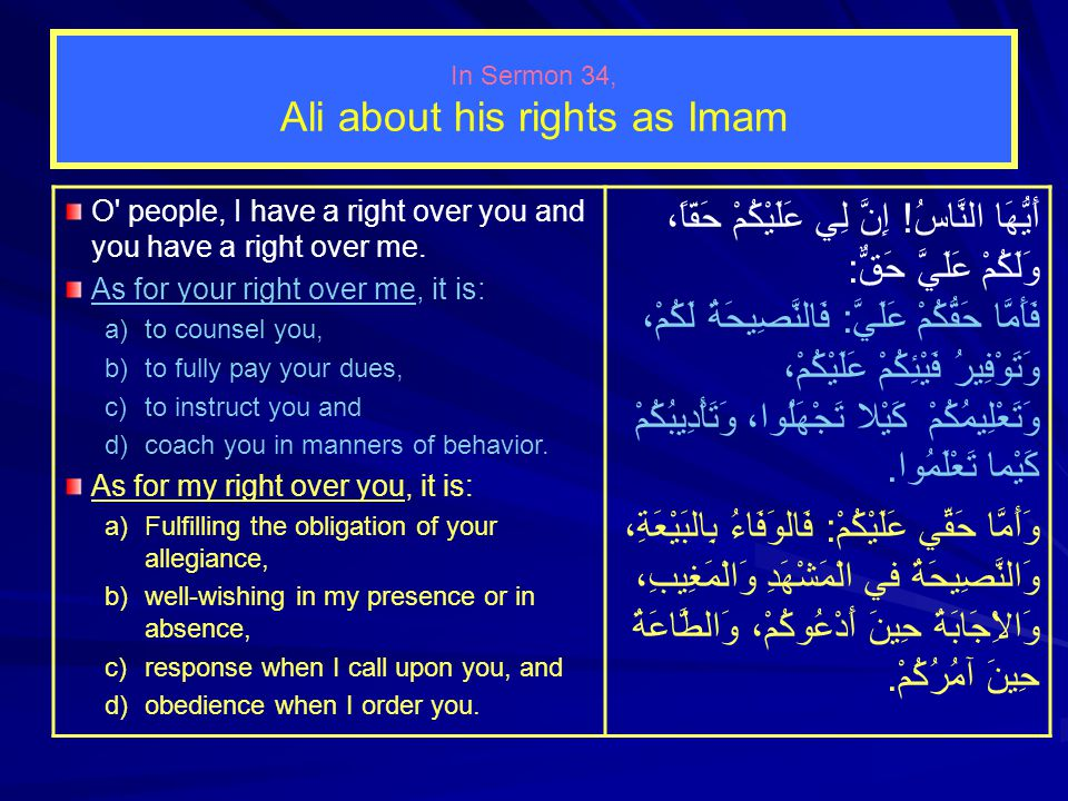 In Sermon 34, page 79 Ali's rights versus people's rights See next slide Other references: 1.