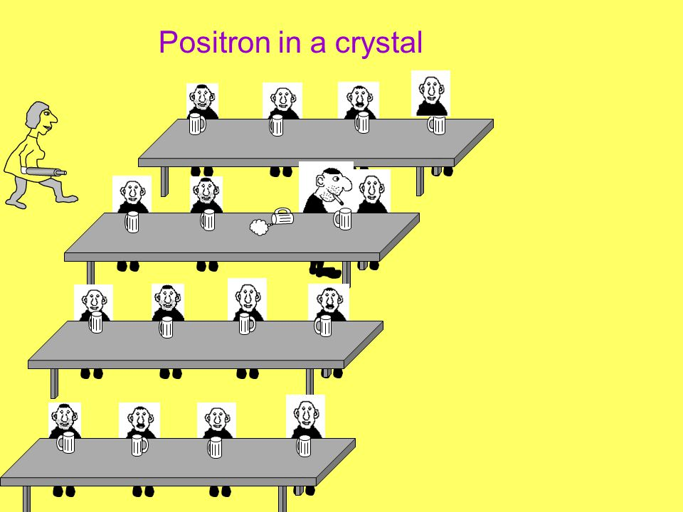 Positron in a crystal