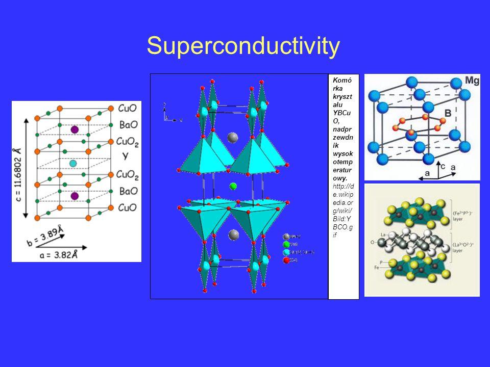 Superconductivity Komó rka kryszt ału YBCu O, nadpr zewdn ik wysok otemp eratur owy.
