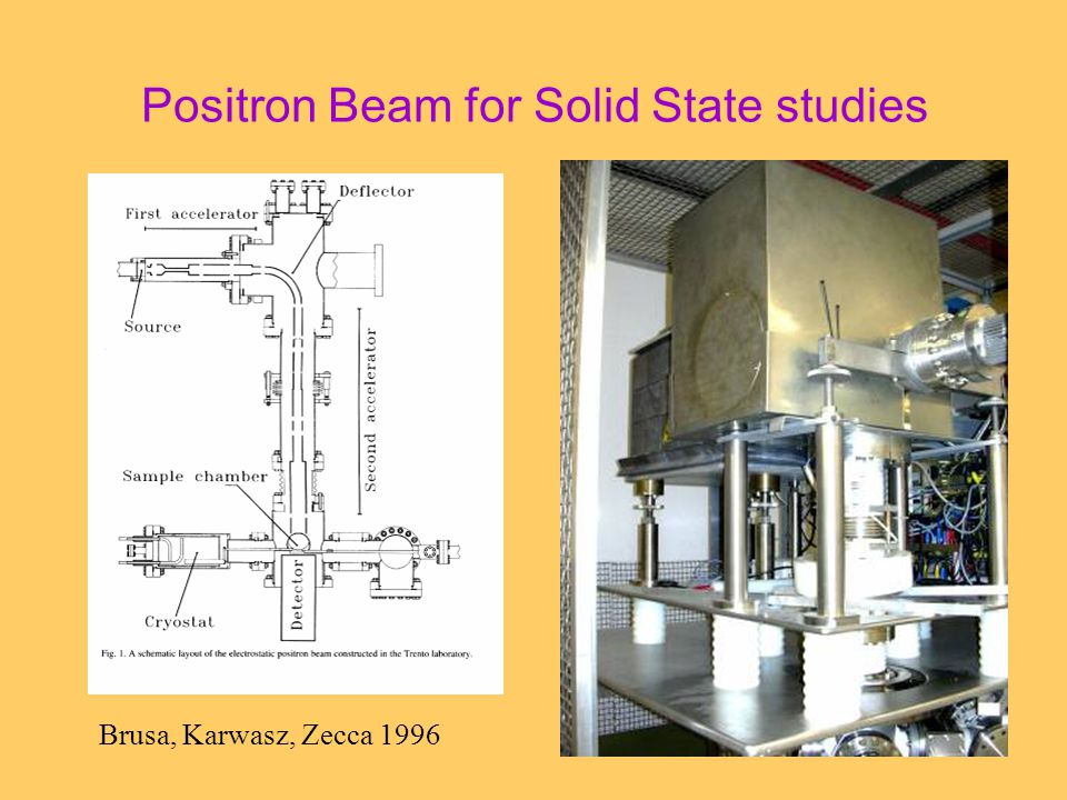 Positron Beam for Solid State studies Brusa, Karwasz, Zecca 1996