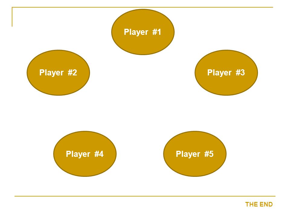 THE END Player #1 Player #2 Player #4Player #5 Player #3