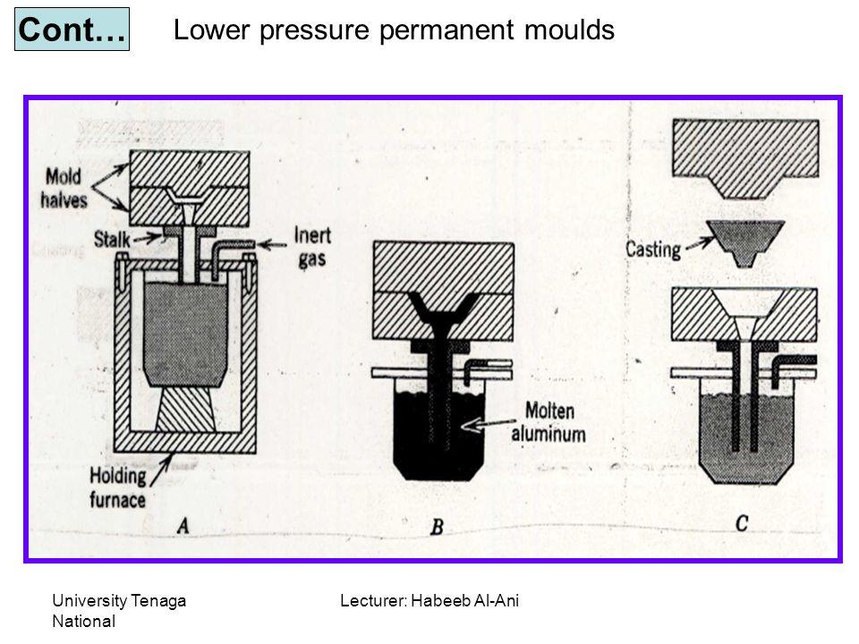 University Tenaga National Lecturer: Habeeb Al-Ani Lower pressure permanent moulds Cont…