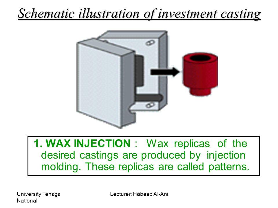 University Tenaga National Lecturer: Habeeb Al-Ani Schematic illustration of investment casting 1.