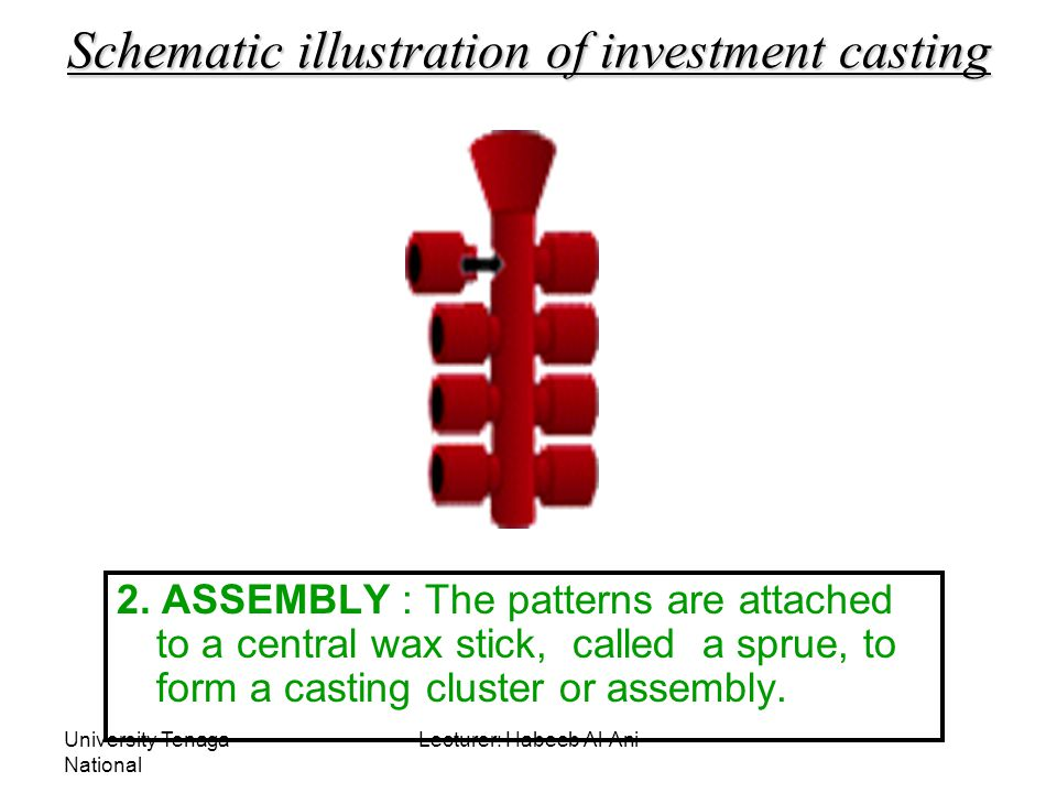 University Tenaga National Lecturer: Habeeb Al-Ani Schematic illustration of investment casting 2. ASSEMBLY : The patterns are attached to a central w