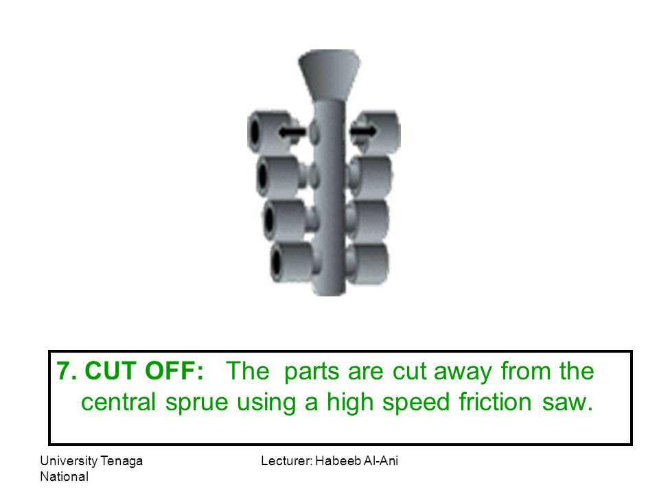 University Tenaga National Lecturer: Habeeb Al-Ani 7. CUT OFF: The parts are cut away from the central sprue using a high speed friction saw.