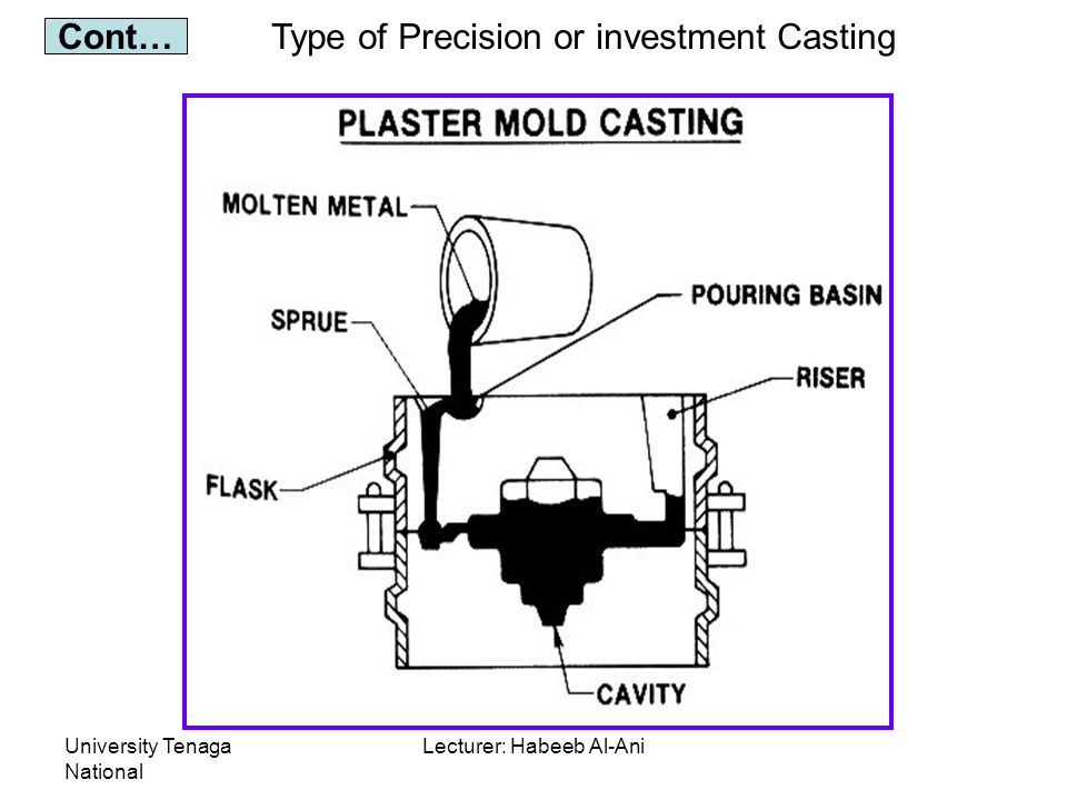 University Tenaga National Lecturer: Habeeb Al-Ani Type of Precision or investment Casting Cont…