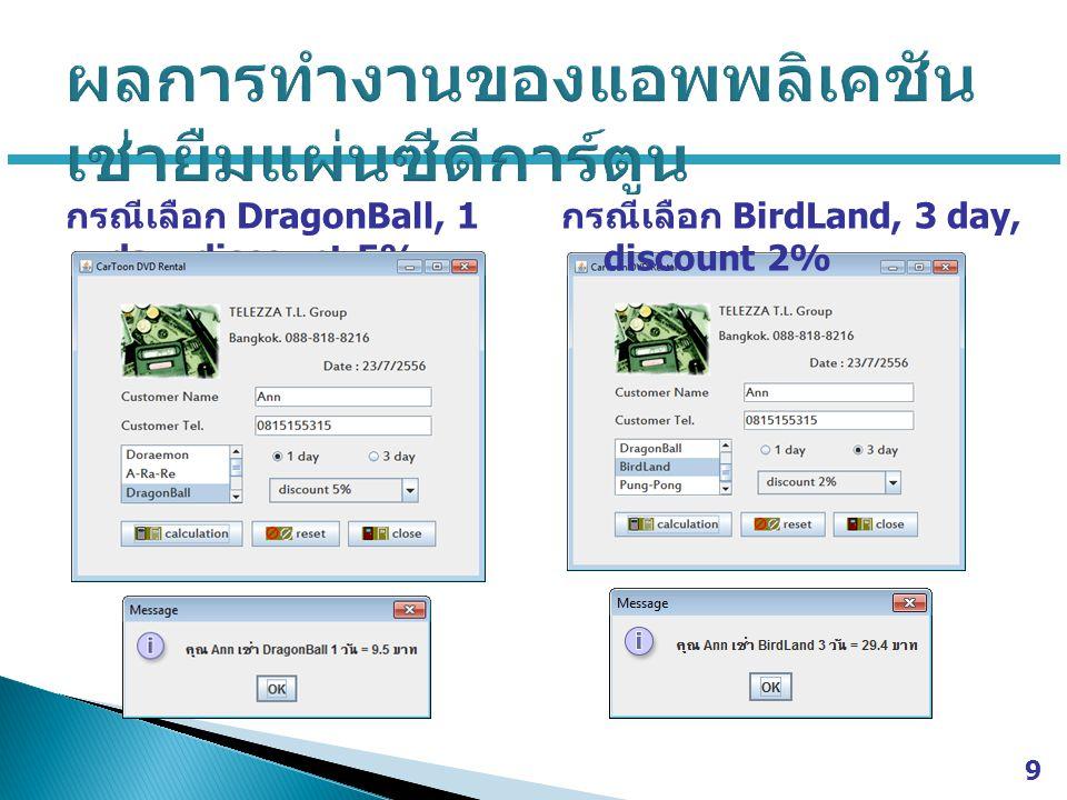 กรณีเลือก DragonBall, 1 day, discount 5% 9 กรณีเลือก BirdLand, 3 day, discount 2%