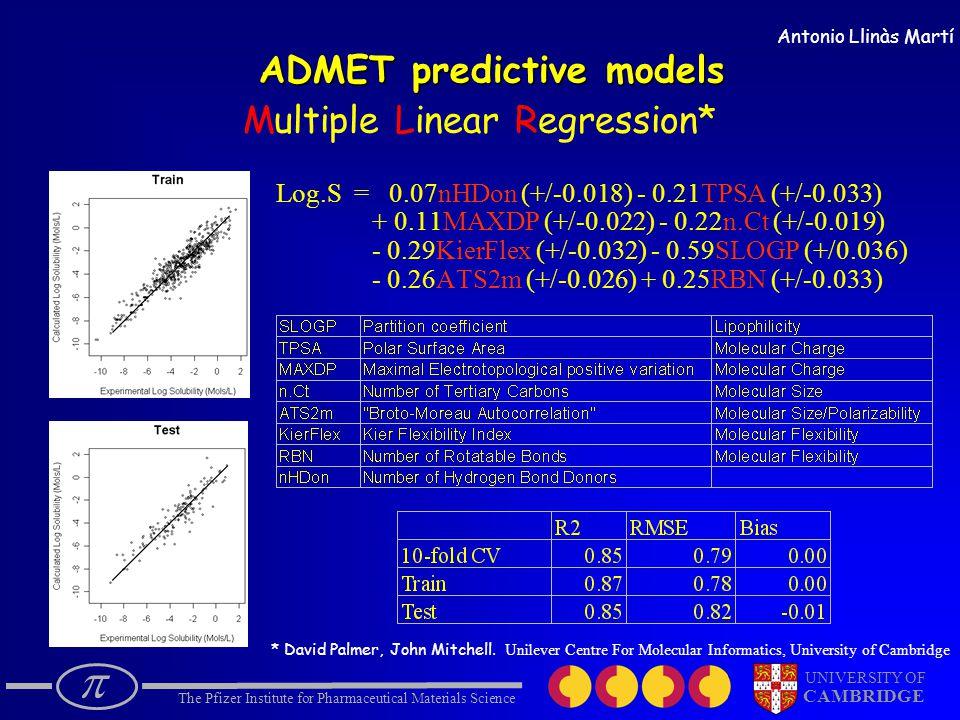 The Pfizer Institute for Pharmaceutical Materials Science UNIVERSITY OF CAMBRIDGE Multiple Linear Regression* Log.S = 0.07nHDon (+/-0.018) - 0.21TPSA (+/-0.033) + 0.11MAXDP (+/-0.022) - 0.22n.Ct (+/-0.019) - 0.29KierFlex (+/-0.032) - 0.59SLOGP (+/0.036) - 0.26ATS2m (+/-0.026) + 0.25RBN (+/-0.033) ADMET predictive models Antonio Llinàs Martí * David Palmer, John Mitchell.
