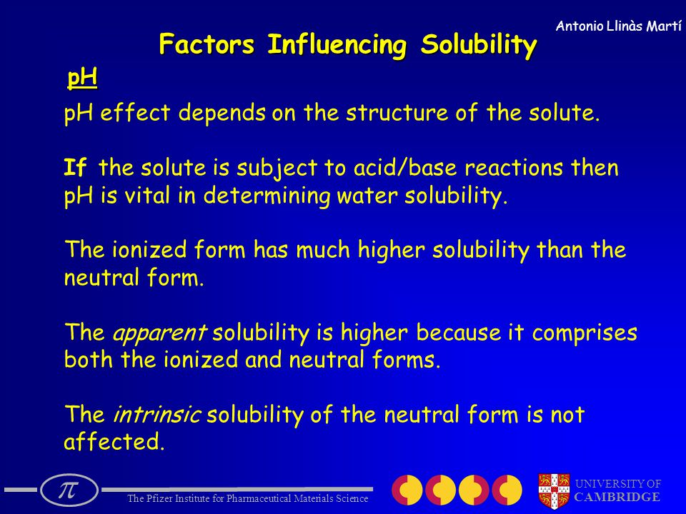  The Pfizer Institute for Pharmaceutical Materials Science UNIVERSITY OF CAMBRIDGE Antonio Llinàs Martí Factors Influencing Solubility pH pH effect depends on the structure of the solute.