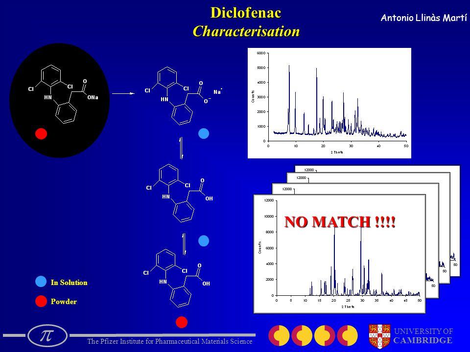  The Pfizer Institute for Pharmaceutical Materials Science UNIVERSITY OF CAMBRIDGE Antonio Llinàs Martí In Solution PowderDiclofenacCharacterisation NO MATCH !!!!