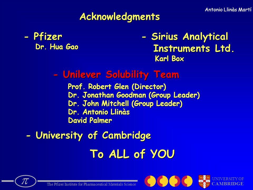  The Pfizer Institute for Pharmaceutical Materials Science UNIVERSITY OF CAMBRIDGE Antonio Llinàs Martí Acknowledgments - University of Cambridge - Pfizer Dr.