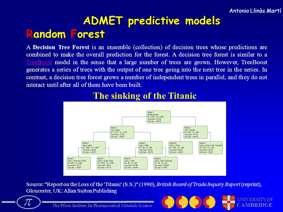  The Pfizer Institute for Pharmaceutical Materials Science UNIVERSITY OF CAMBRIDGE Antonio Llinàs Martí Random Forest ADMET predictive models The sinking of the Titanic Source: Report on the Loss of the Titanic (S.S.) (1990), British Board of Trade Inquiry Report (reprint), Gloucester, UK: Allan Sutton Publishing A Decision Tree Forest is an ensemble (collection) of decision trees whose predictions are combined to make the overall prediction for the forest.
