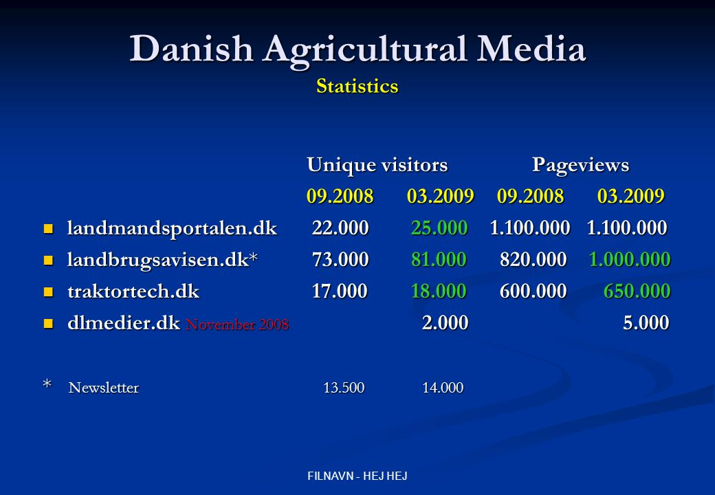 FILNAVN - HEJ HEJ Danish Agricultural Media Statistics Unique visitors Pageviews 09.2008 03.2009 09.2008 03.2009 landmandsportalen.dk 22.000 25.000 1.100.000 1.100.000 landmandsportalen.dk 22.000 25.000 1.100.000 1.100.000 landbrugsavisen.dk* 73.000 81.000 820.000 1.000.000 landbrugsavisen.dk* 73.000 81.000 820.000 1.000.000 traktortech.dk 17.000 18.000 600.000 650.000 traktortech.dk 17.000 18.000 600.000 650.000 dlmedier.dk November 2008 2.000 5.000 dlmedier.dk November 2008 2.000 5.000 * Newsletter 13.500 14.000