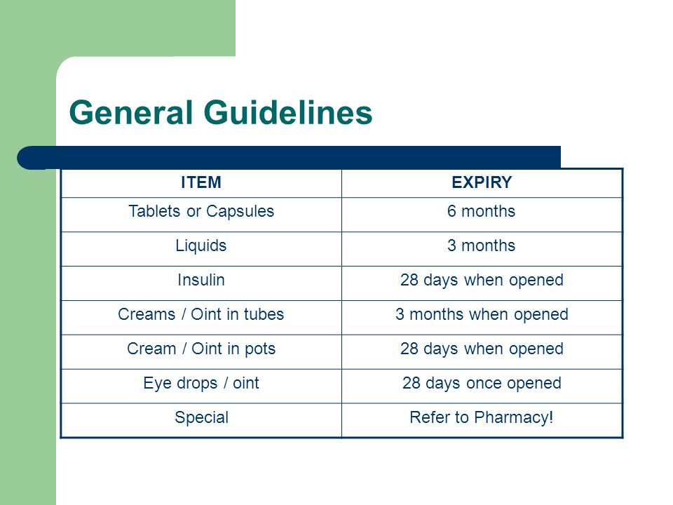 General Guidelines ITEMEXPIRY Tablets or Capsules6 months Liquids3 months Insulin28 days when opened Creams / Oint in tubes3 months when opened Cream / Oint in pots28 days when opened Eye drops / oint28 days once opened SpecialRefer to Pharmacy!