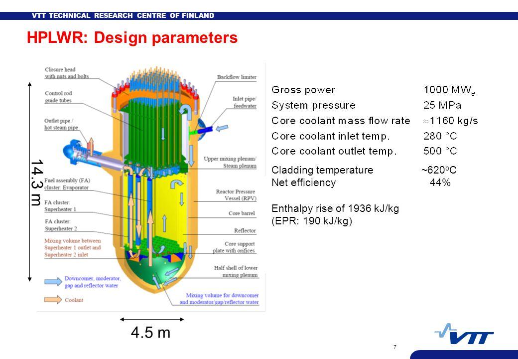 VTT TECHNICAL RESEARCH CENTRE OF FINLAND 7 HPLWR: Design parameters 14.3 m 4.5 m Cladding temperature ~620 o C Net efficiency 44% Enthalpy rise of 1936 kJ/kg (EPR: 190 kJ/kg)