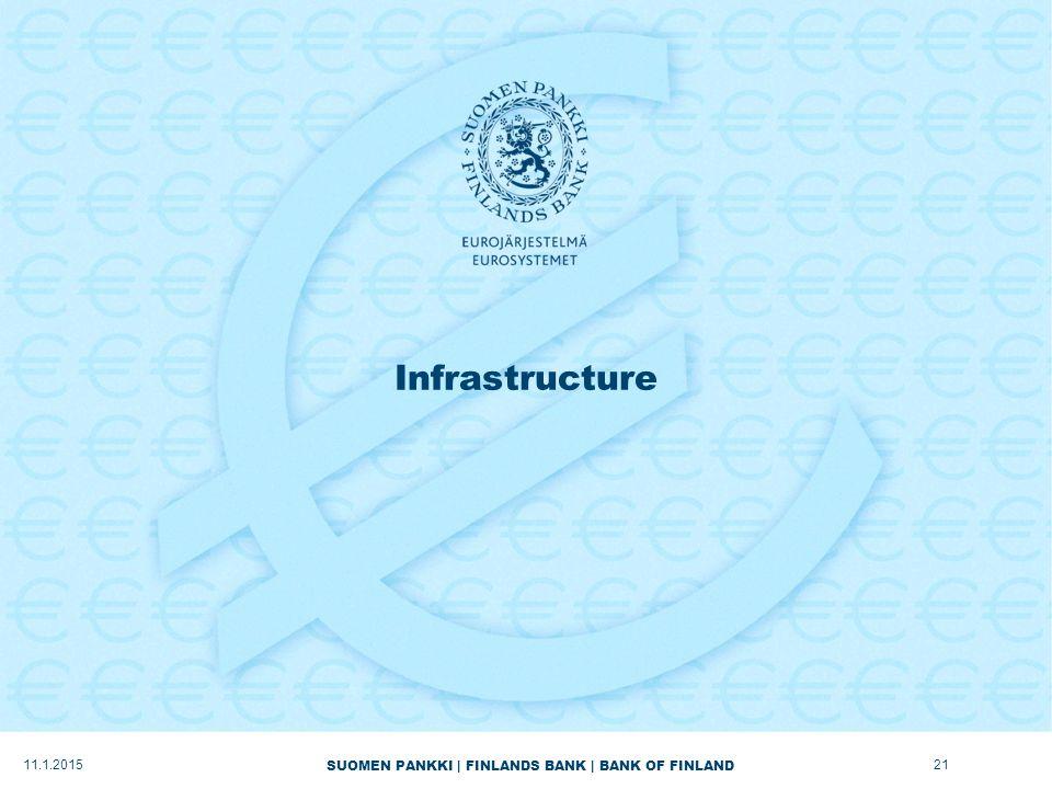 SUOMEN PANKKI | FINLANDS BANK | BANK OF FINLAND Infrastructure 11.1.201521
