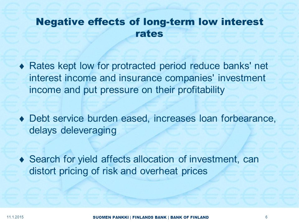 SUOMEN PANKKI | FINLANDS BANK | BANK OF FINLAND Negative effects of long-term low interest rates  Rates kept low for protracted period reduce banks net interest income and insurance companies investment income and put pressure on their profitability  Debt service burden eased, increases loan forbearance, delays deleveraging  Search for yield affects allocation of investment, can distort pricing of risk and overheat prices 611.1.2015