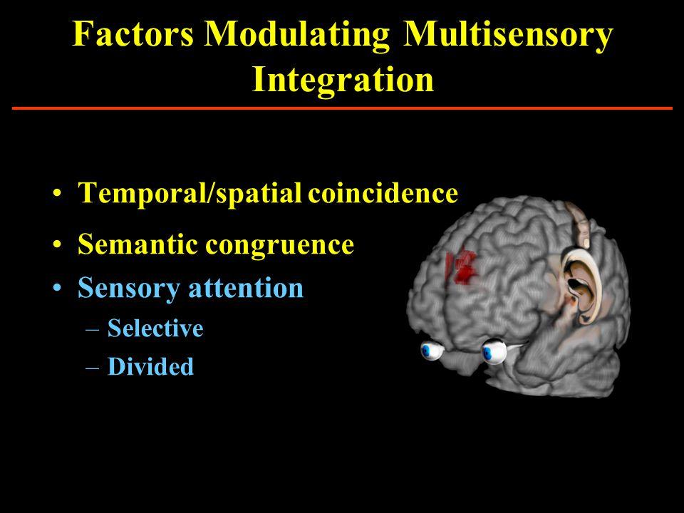 Semantic Congruence VisualMultisensory- Congruent Multisensory- Incongruent