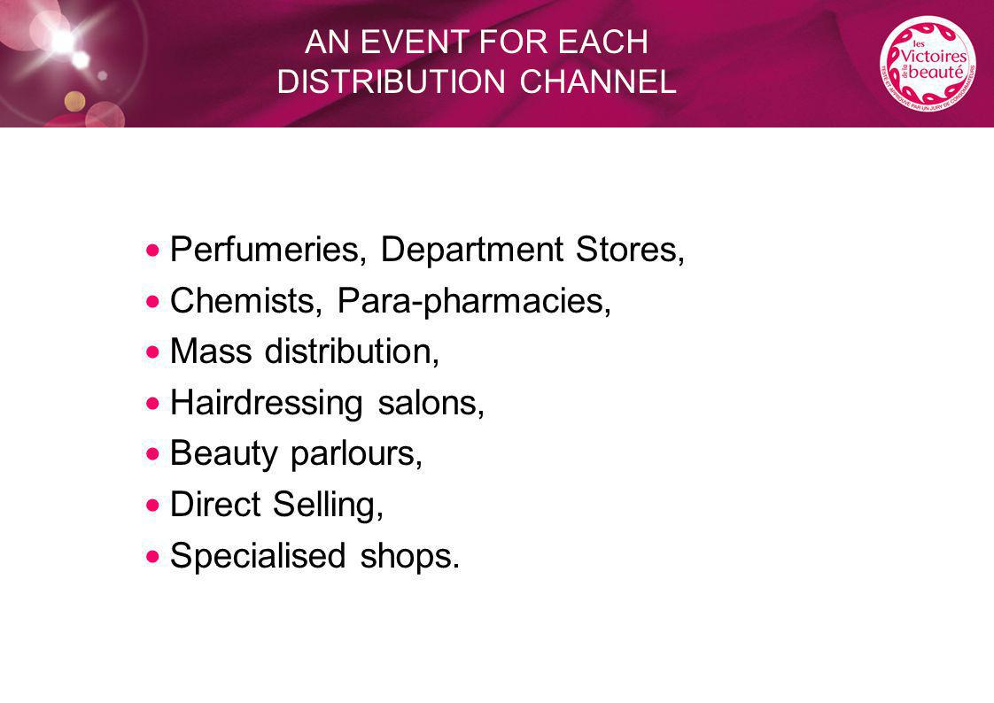 ● Perfumeries, Department Stores, ● Chemists, Para-pharmacies, ● Mass distribution, ● Hairdressing salons, ● Beauty parlours, ● Direct Selling, ● Specialised shops.