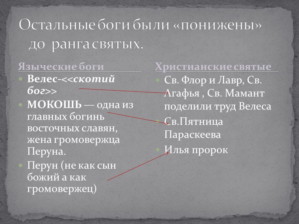 Вот так выглядели идолы язычников Христианский храм.