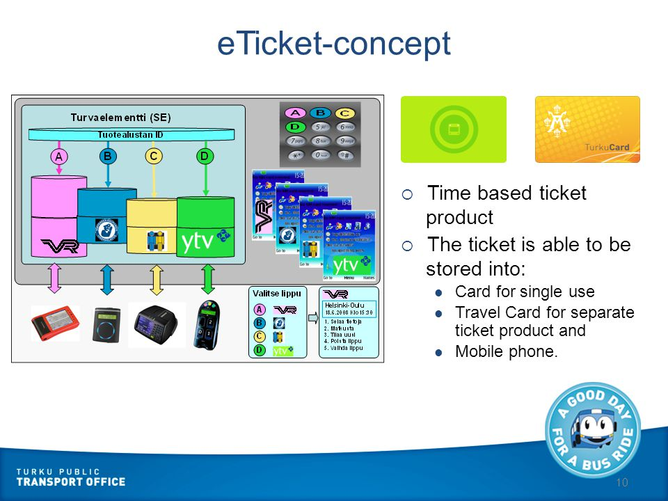10 eTicket-concept  Time based ticket product  The ticket is able to be stored into: Card for single use Travel Card for separate ticket product and Mobile phone.