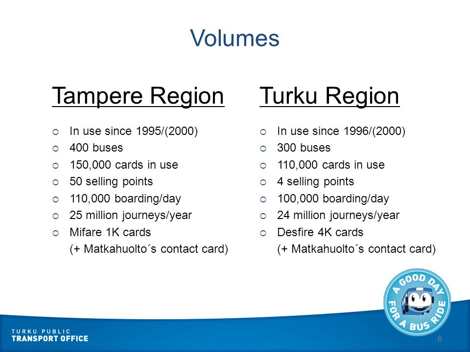 6 Volumes Tampere Region  In use since 1995/(2000)  400 buses  150,000 cards in use  50 selling points  110,000 boarding/day  25 million journeys/year  Mifare 1K cards (+ Matkahuolto´s contact card) Turku Region  In use since 1996/(2000)  300 buses  110,000 cards in use  4 selling points  100,000 boarding/day  24 million journeys/year  Desfire 4K cards (+ Matkahuolto´s contact card)