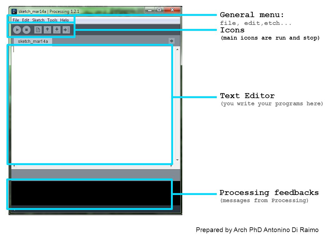 Prepared by Arch PhD Antonino Di Raimo General menu: file, edit,etch...