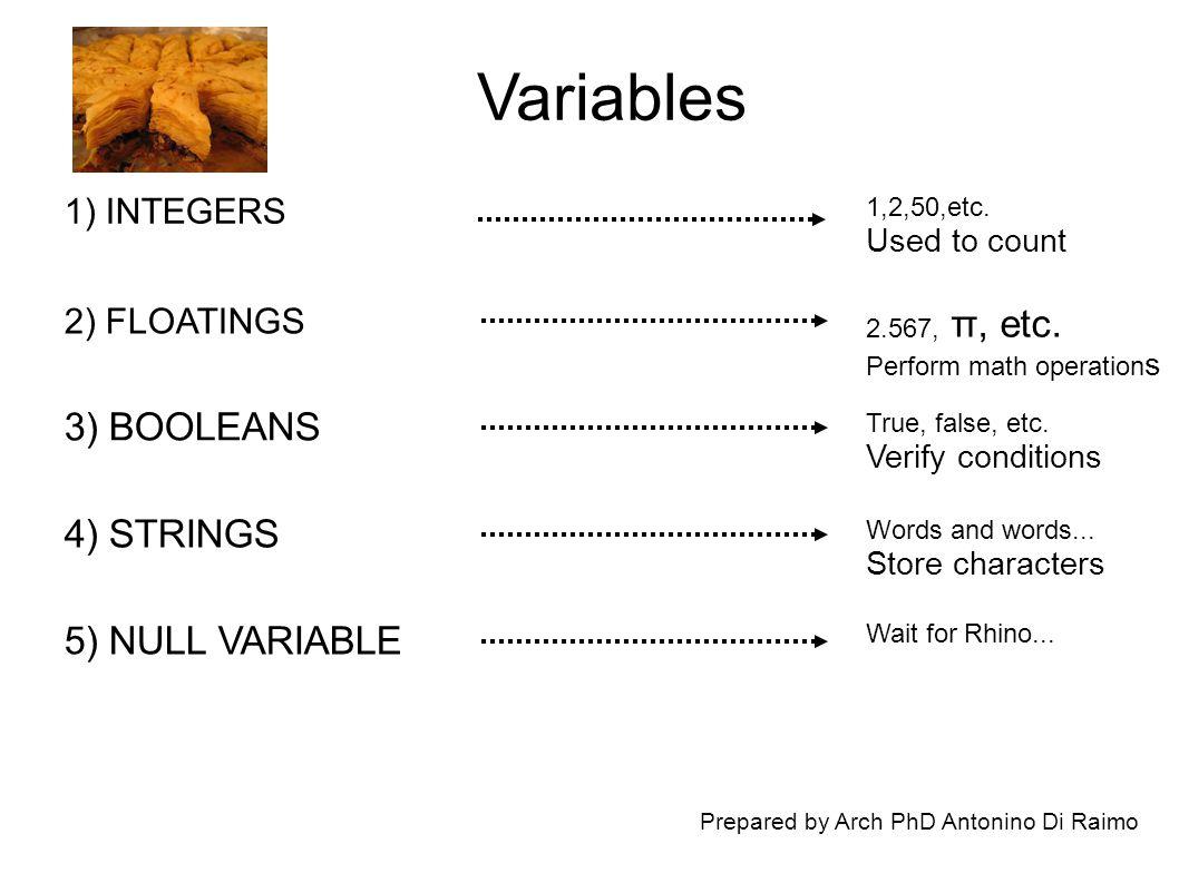Variables 1) INTEGERS 2) FLOATINGS 3) BOOLEANS 4) STRINGS 5) NULL VARIABLE 1,2,50,etc.