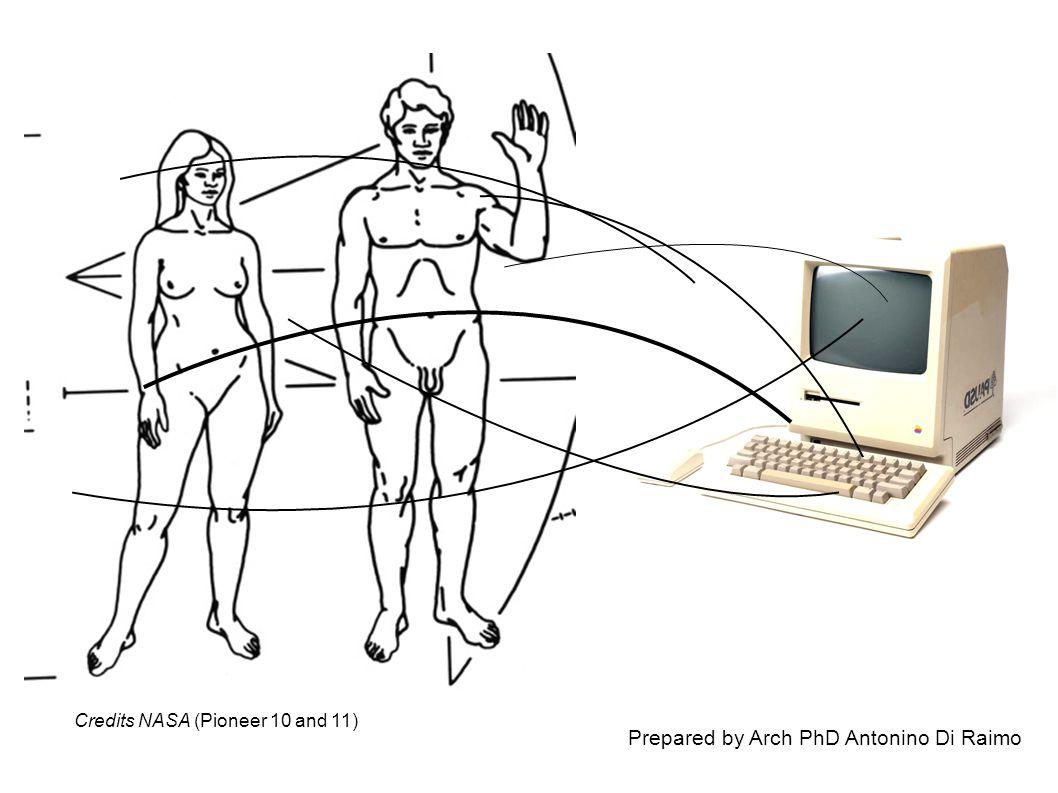 Prepared by Arch PhD Antonino Di Raimo Credits NASA (Pioneer 10 and 11)