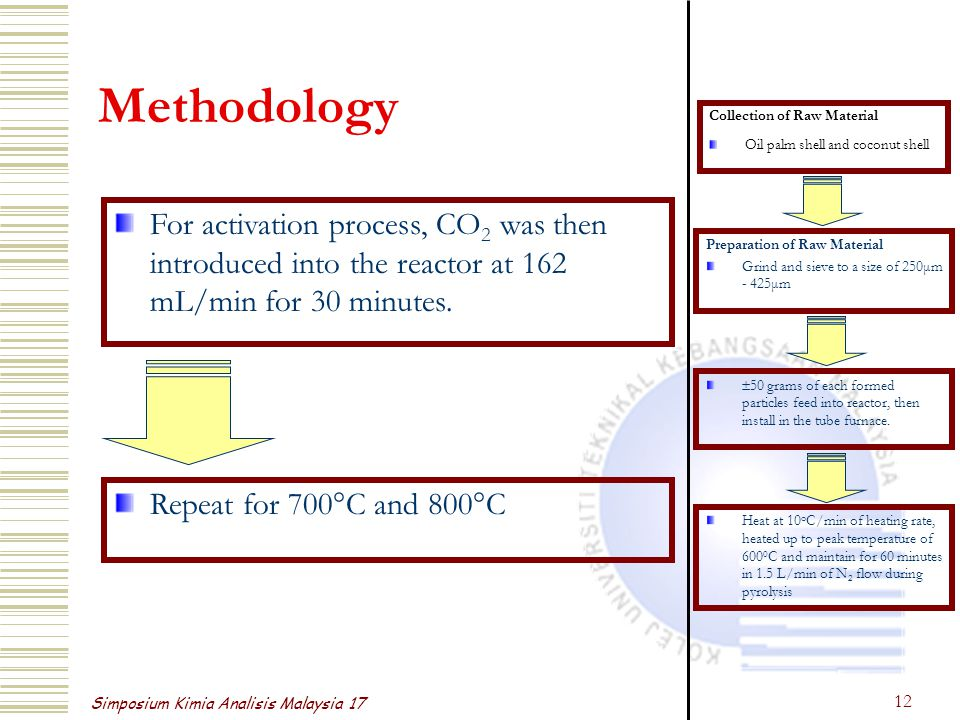 Simposium Kimia Analisis Malaysia 17 12 Methodology Repeat for 700°C and 800°C For activation process, CO 2 was then introduced into the reactor at 162 mL/min for 30 minutes.
